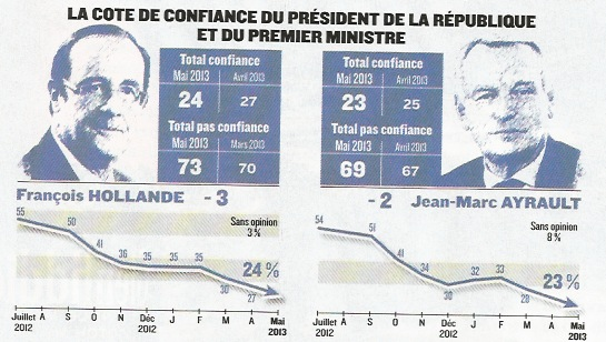 HOLLANDE cote mai 2013