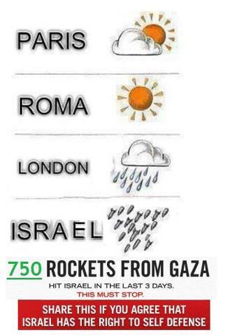 roquettes sur Israel